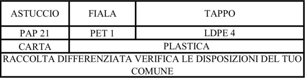 Etichetta ambientale fiale