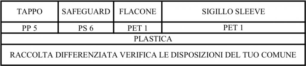 Etichetta ambientale prodotti keforma barattolo pillole