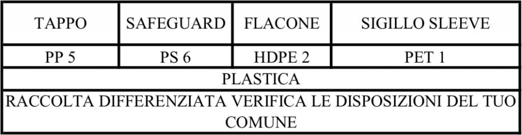 Etichetta ambientale BCAA - KEMAG