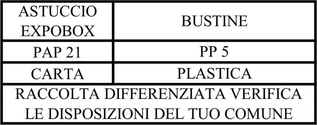 etichetta ambientale barrette e food keforma