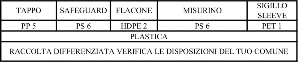 Etichetta ambientale flacone tecno misurino avorio