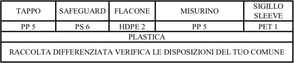 Etichetta ambientare flacone tecno con misurino trasparente