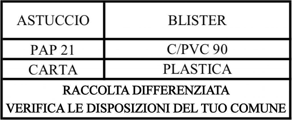 Etichetta ambientale prodotti keforma blister